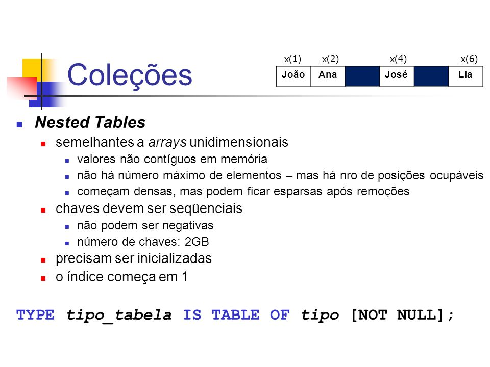 Coleções Nested Tables TYPE tipo_tabela IS TABLE OF tipo [NOT NULL];